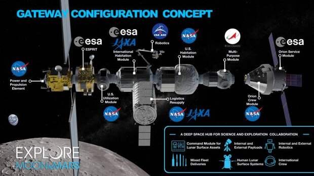 Луна НАСА. Пентагон объявил спутник Земли зоной своей ответственности