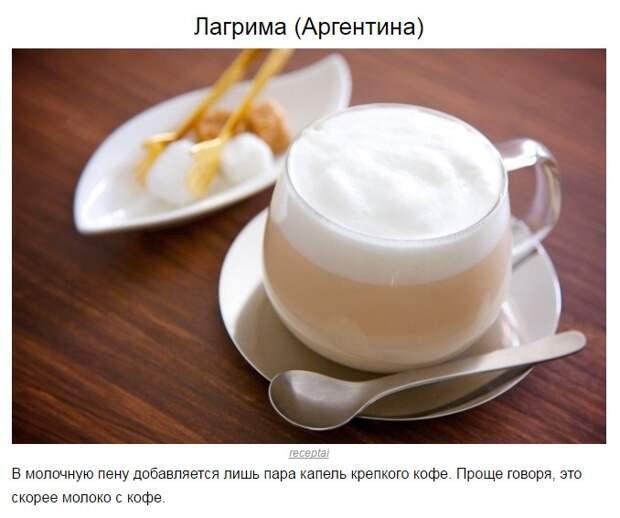 Безалкогольные напитки. Кофе в разных странах мира