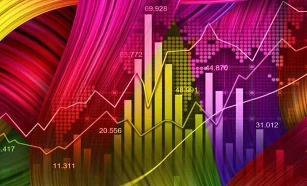 Как строится большинство прогнозов инвестиционных аналитиков