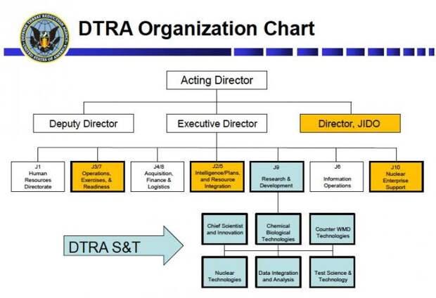 DTRA3.jpg