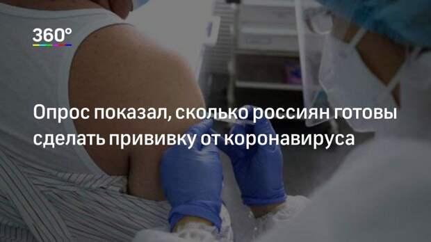 Опрос показал, сколько россиян готовы сделать прививку от коронавируса