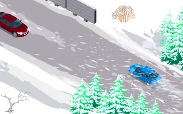 Сдуло, как и не бывало: школа опытных водителей
