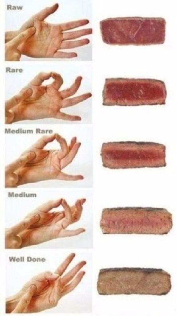 Определение степени прожарки стейка