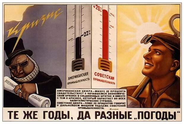 Сухие цифры. Сравнение уровня жизни в СССР и нынешних США