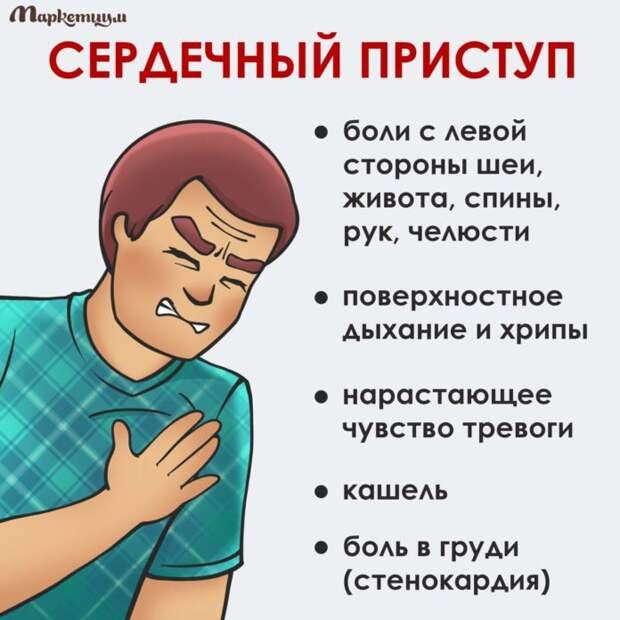Как различить сердечный приступ, инфаркт и инсульт