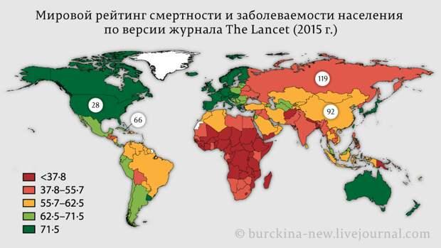 Почему для либералов Ельцин - отец родной, а Фидель - кровавый мясник?