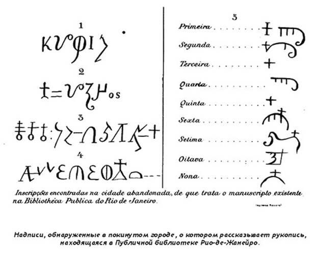 Манускрипт 512 или тайна древнего города высокоразвитой цивилизации в джунглях