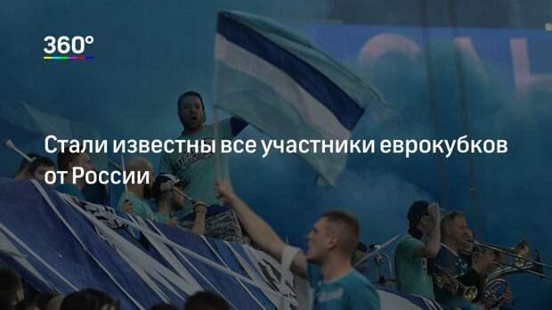 Стали известны все участники еврокубков от России