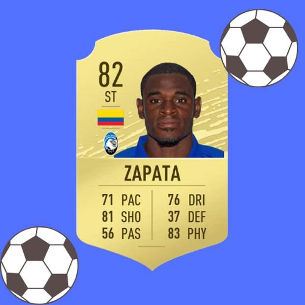 Самые СИЛЬНЫЕ футболисты FIFA 20. ТОП - 7