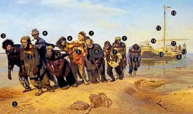 """История картины """"Бурлаки на Волге"""" и кто все эти люди?!"""