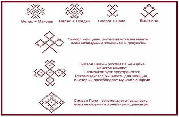 Наиболее популярные славянские обереги, которые используют и в современном мире