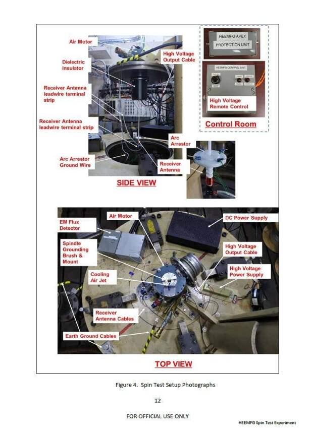 Космические технологии. Левитация в ВМС США