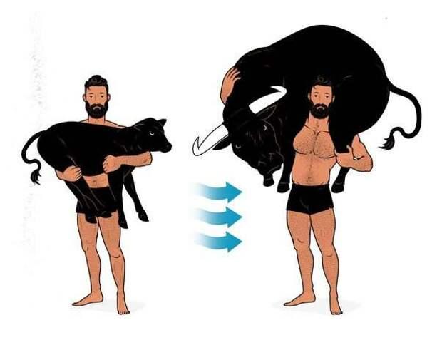 Рекорды древних спартанцев. Современные силачи отдыхают (5 фото)