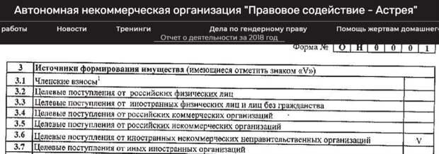 Ванесса Коган, на выход: такие граждане России не нужны