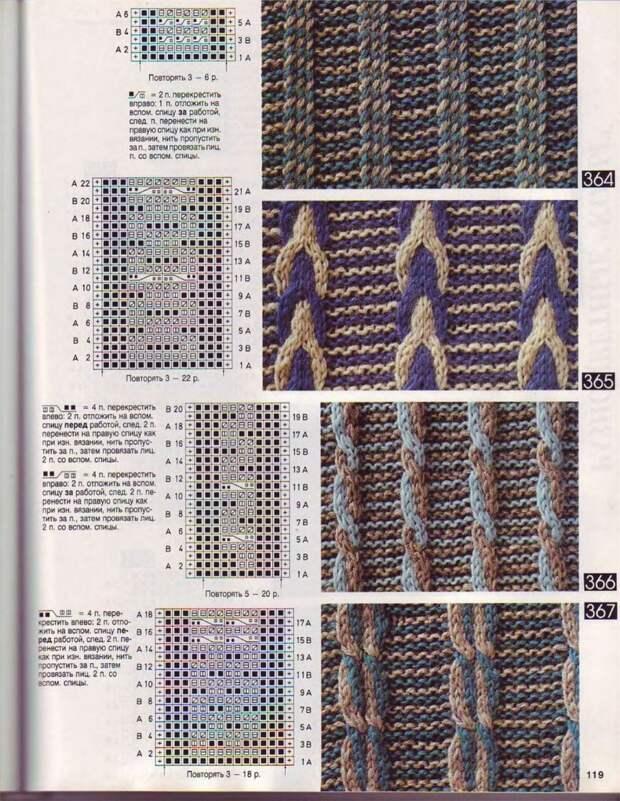 Вяжем модели от Диора с двухцветной косой: видео + узоры + подборка изделий