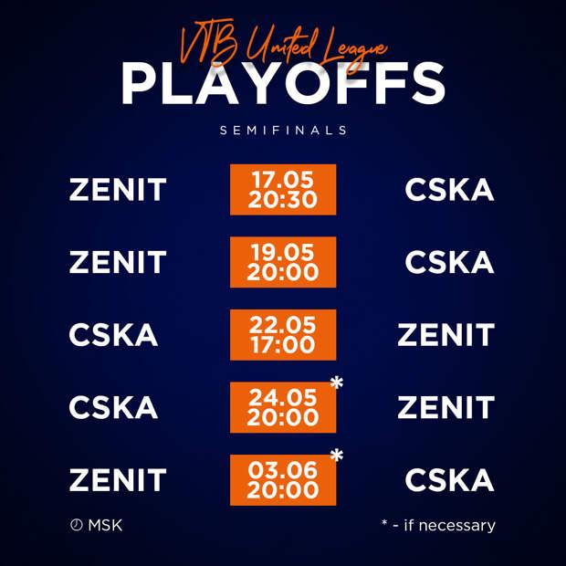 Серия «Зенита» и ЦСКА в Лиге ВТБ может завершиться уже после «Финала четырех» Евролиги