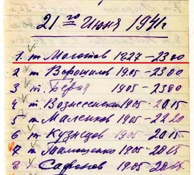 МасШТАБная фальсификация истории или о том, как Сталин НЕ проспал нападение Гитлера.