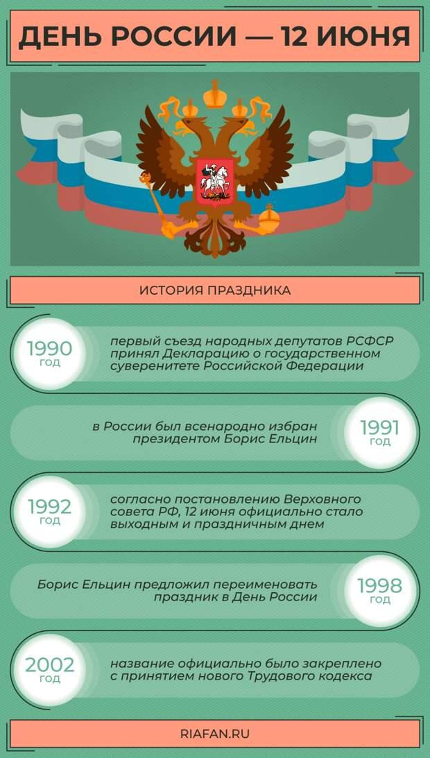 Жириновский предложил новую дату для празднования Дня России