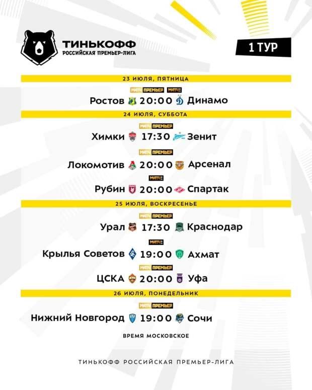 Мы ждали РПЛ, но вернулся Роспотребнадзор-чемпионат. «Ростов» – «Динамо», «Рубин» – «Спартак» и другие интриги 1 тура