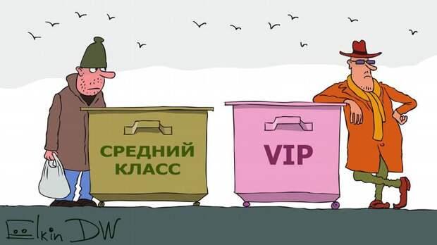 Особенности среднего класса в России по-путински | Россия и ...