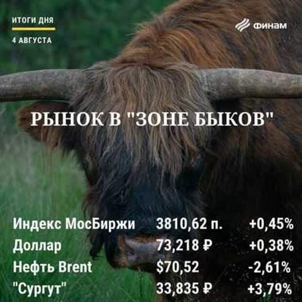 Итоги среды, 4 августа: Российский рынок настроился на рост