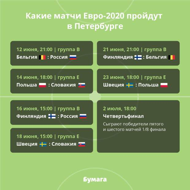 Александр Беглов предложил ограничить продажу алкоголя в Петербурге на время Евро-2020. Законопроект рассмотрит Закс