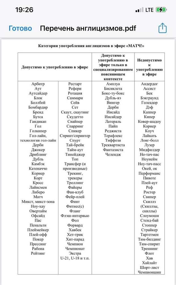 """Борьба с англицизмами на """"Матч-ТВ"""""""