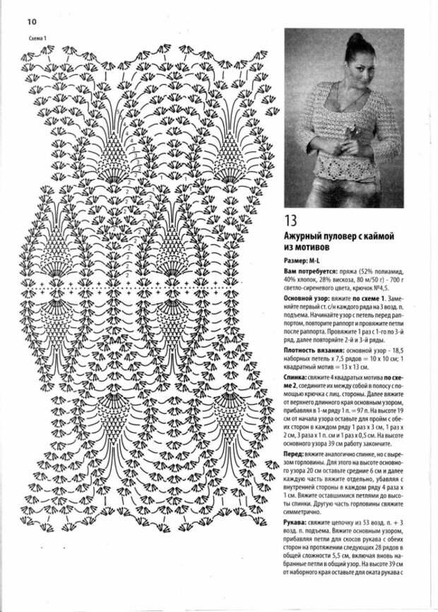 Вязаные модели для пышечек