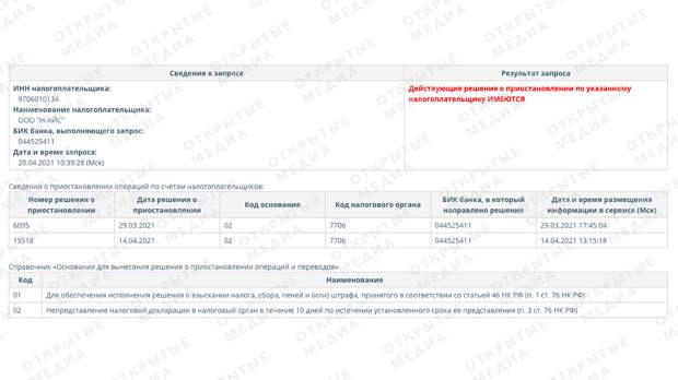 Слёзы Пескова: налоговики заблокировали счета компании Татьяны Навки