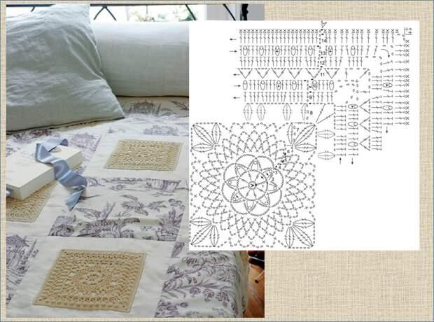 Вязание с тканью - все дело в квадратиках