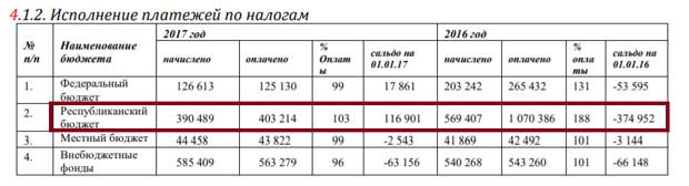 Олигарх Мордашов разобьет «золотую копилку»?