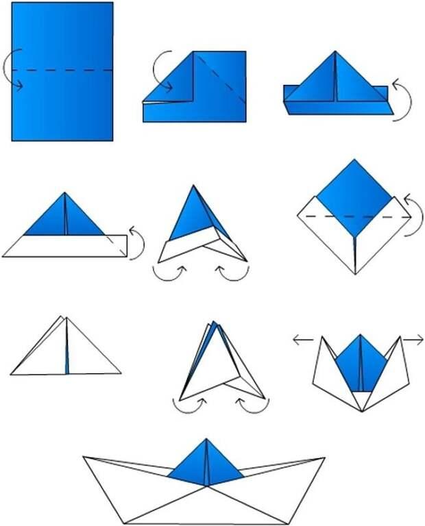 1. Классический кораблик бумажные кораблики, детство, запускать, лужи, ностальгия