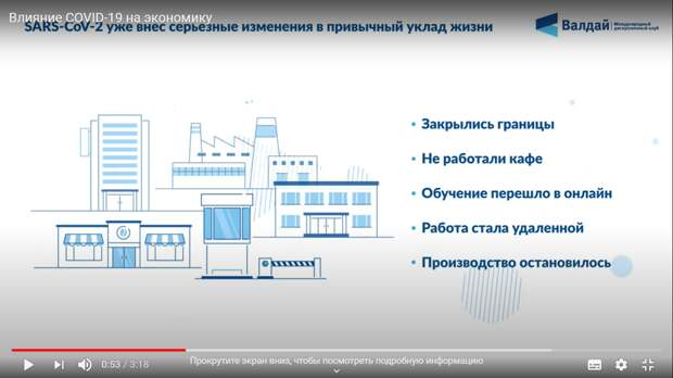 Видеоинфографика: Влияние COVID-19 на экономику