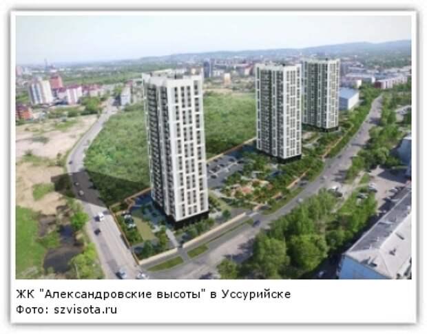 Фото: szvisota.ru