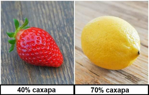 В одной клубнике 40% сахара, а в лимоне - почти вдвое больше