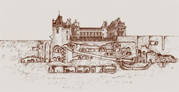 Схема подземелий Брезе в разрезе