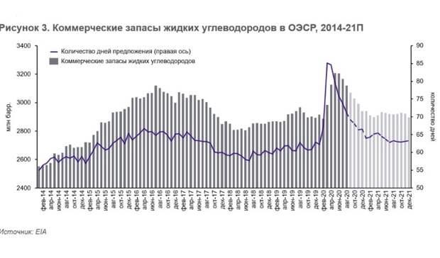 Цены нанефть: под влиянием общерыночных тенденций