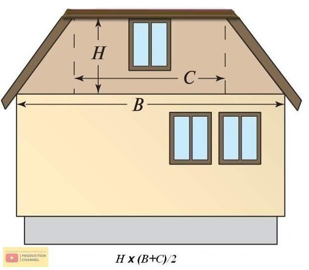 Как рассчитать количество сайдинга для обшивки дома, а также комплектующих и доборных элементов. И другие полезные советы