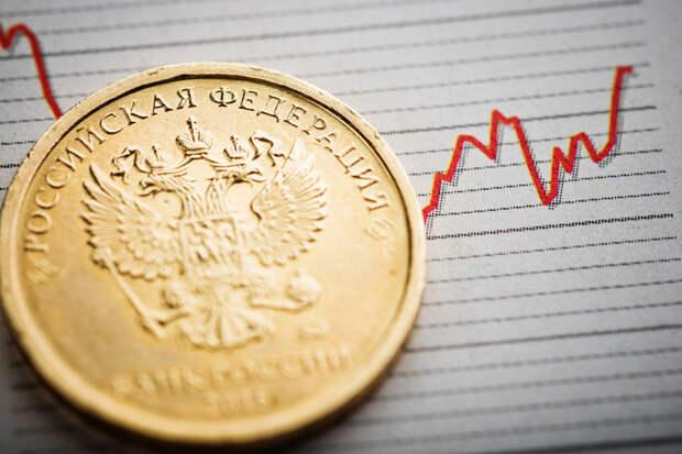 Каким будет курс рубля до конца года