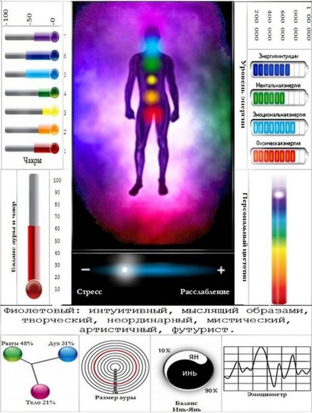 Шарлатаны от медицины: диагноз по ауре, защитные трусы и другие чудо-приборы