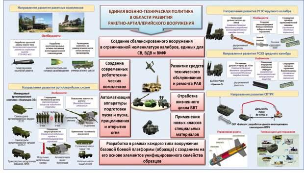 Бог войны живёт в России