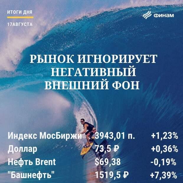 Итоги вторника, 17 августа: Индекс МосБиржи совершил прорыв к новым вершинам