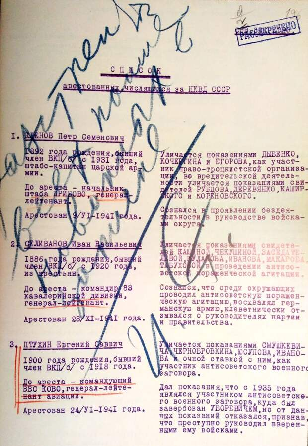 Противоречивость решений Сталина в годы войны объясняют документы из его личного архива