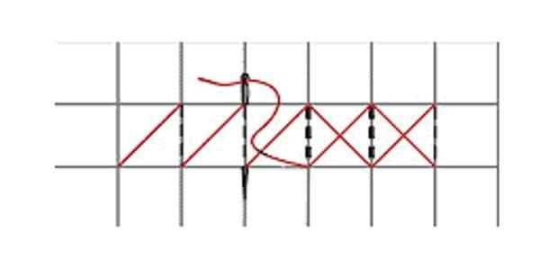 Как вышивать швом крест