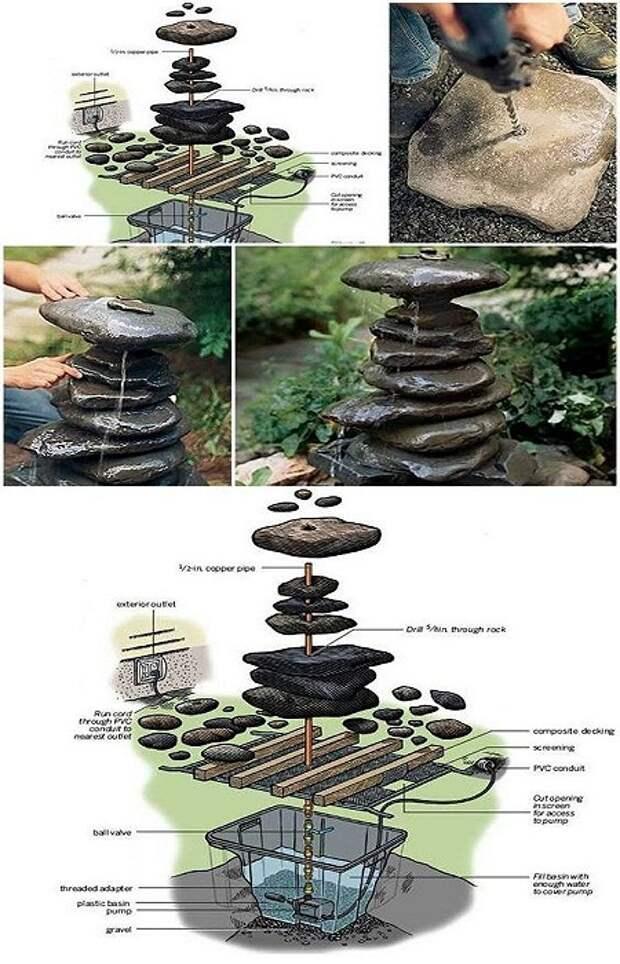 Как сделать оригинальный маленький водопад на своей даче.