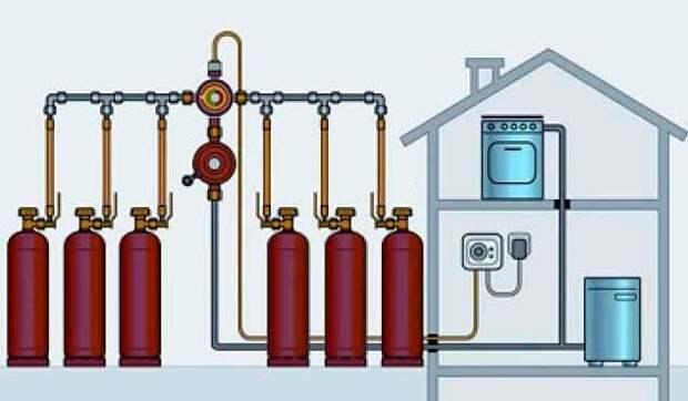 Отопление газовыми баллонами в частном доме. Да или нет?