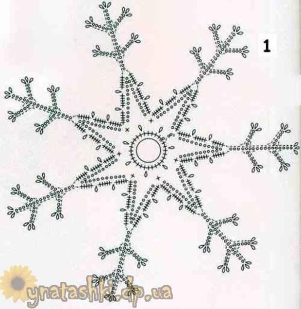 Начинаем вязать снежинки на новогоднюю елку (большая подборка схем)