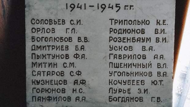 Доску с именами погибших на ВОВ актеров нашли в подвале саратовского театра