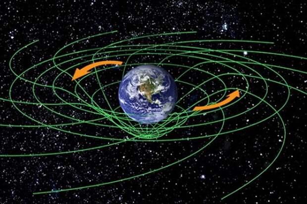 Протоновое поле - Гравитация