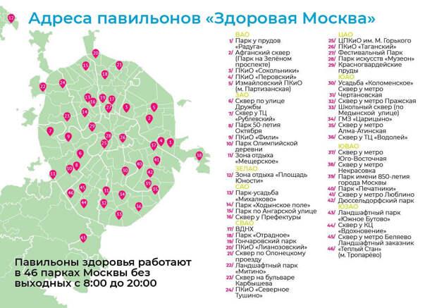 """Вакцинация от COVID-19 и профилактическое обследование. """"Здоровая Москва"""" возвращается в парки"""